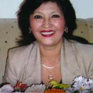 Klara Aymasheva