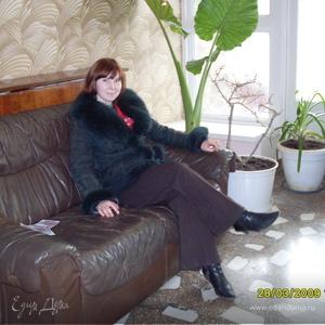 anyakuznetsova